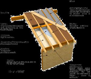 Inspection de la toiture